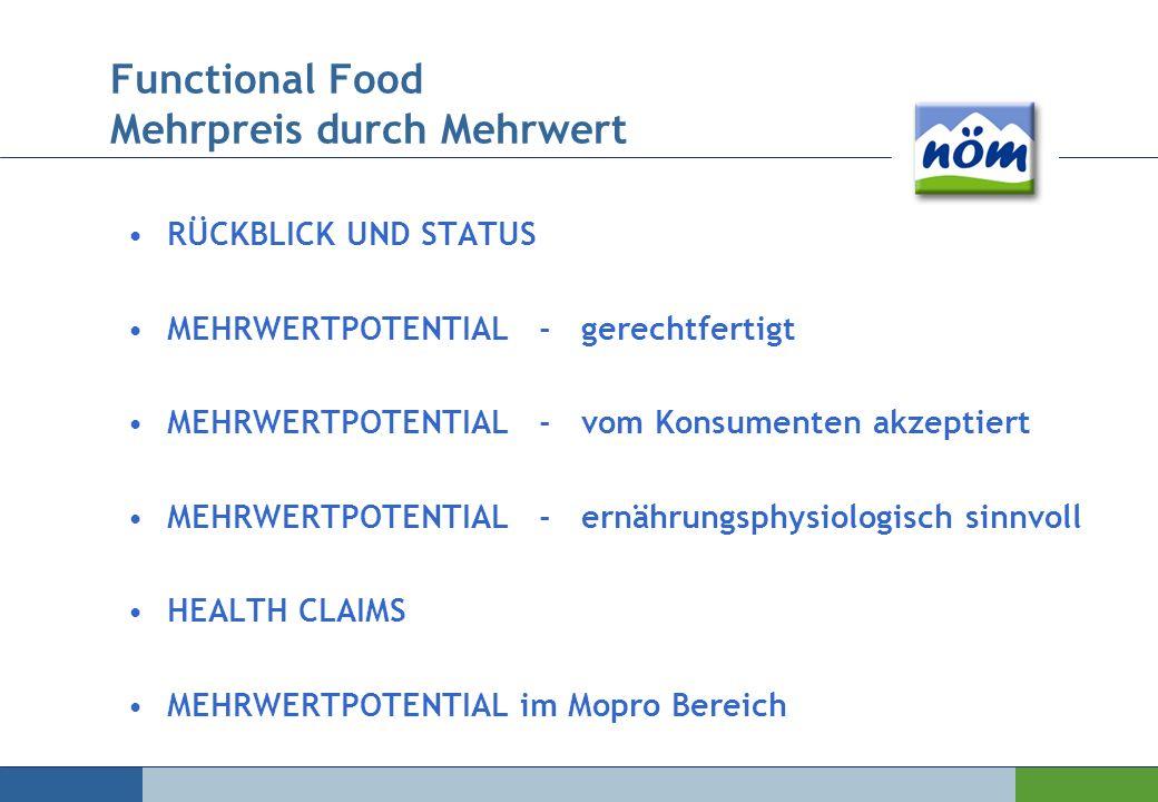 RÜCKBLICK UND STATUS MEHRWERTPOTENTIAL - gerechtfertigt MEHRWERTPOTENTIAL - vom Konsumenten akzeptiert MEHRWERTPOTENTIAL - ernährungsphysiologisch sin