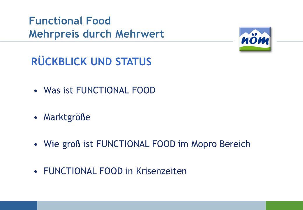 Was ist FUNCTIONAL FOOD Marktgröße Wie groß ist FUNCTIONAL FOOD im Mopro Bereich FUNCTIONAL FOOD in Krisenzeiten RÜCKBLICK UND STATUS Functional Food