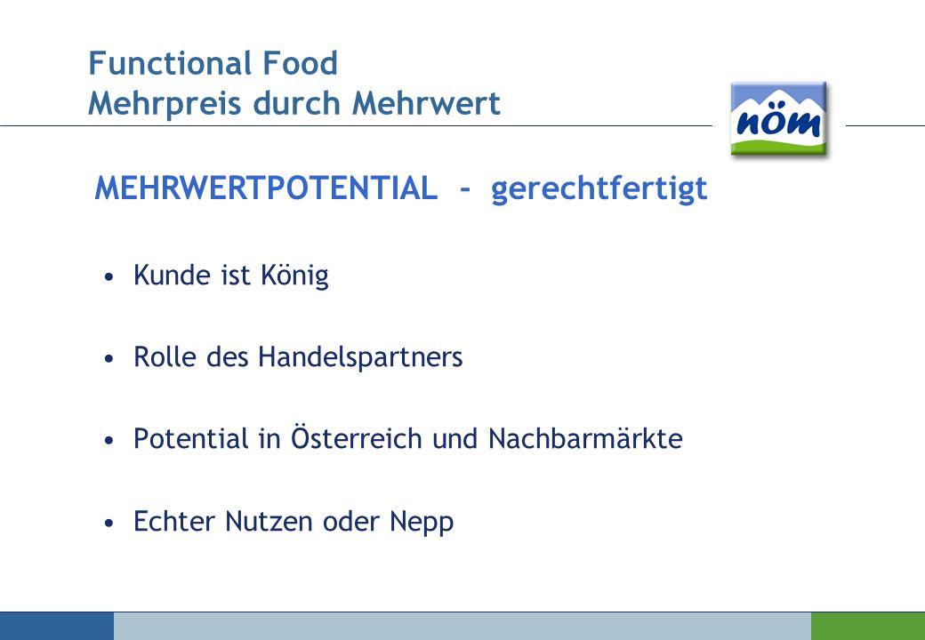Kunde ist König Rolle des Handelspartners Potential in Österreich und Nachbarmärkte Echter Nutzen oder Nepp MEHRWERTPOTENTIAL - gerechtfertigt Functio