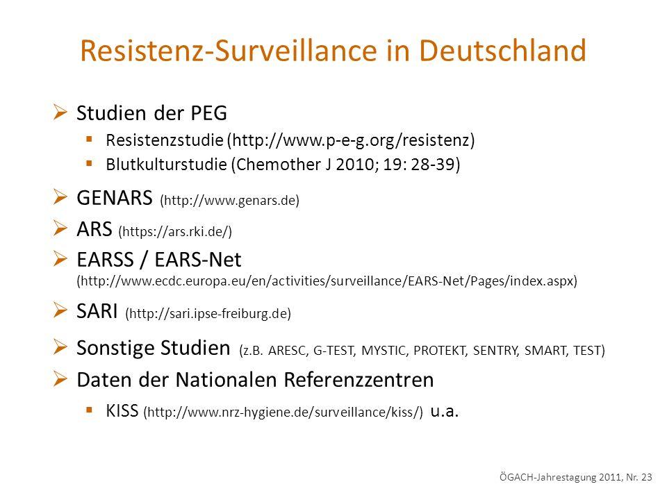 Studien der PEG Resistenzstudie (http://www.p-e-g.org/resistenz) Blutkulturstudie (Chemother J 2010; 19: 28-39) GENARS (http://www.genars.de) ARS (htt