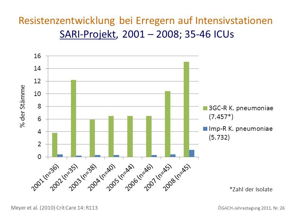 Resistenzentwicklung bei Erregern auf Intensivstationen SARI-Projekt, 2001 – 2008; 35-46 ICUs Meyer et al. (2010) Crit Care 14: R113 ÖGACH-Jahrestagun