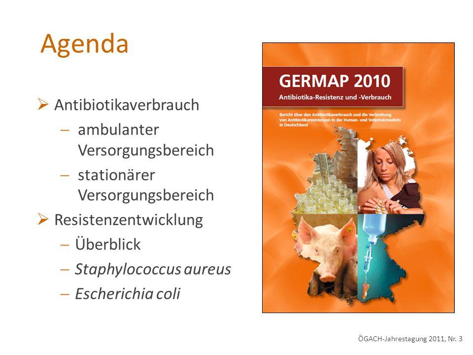 Agenda Antibiotikaverbrauch ambulanter Versorgungsbereich stationärer Versorgungsbereich Resistenzentwicklung Überblick Staphylococcus aureus Escherichia coli ÖGACH-Jahrestagung 2011, Nr.