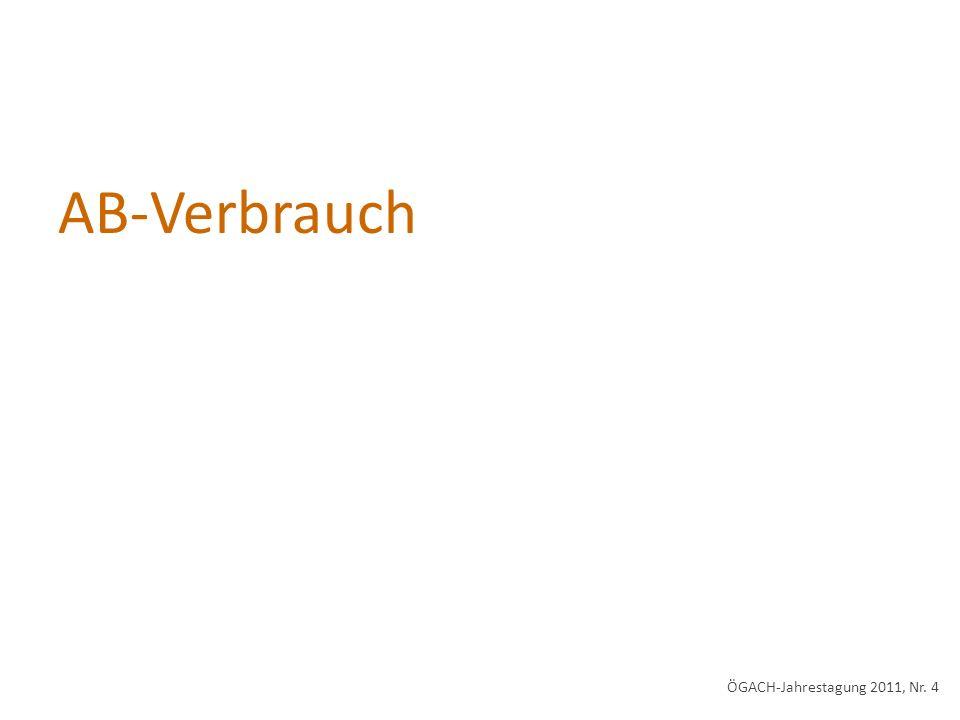 WIdO – GKV-Arzneimittelindex ESAC MABUSE-Netzwerk (Medical Antibiotic Use Surveillance and Evaluation) SARI (Surveillance der Antibiotikaanwendung und der bakteriellen Resistenzen auf Intensivstationen) ABDATA IMS Health Wichtige Quellen für Antibiotika- verbrauchsdaten in Deutschland ÖGACH-Jahrestagung 2011, Nr.