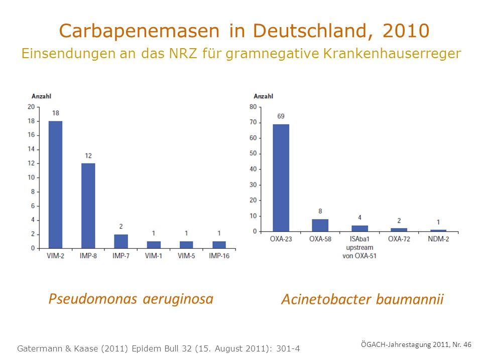 Carbapenemasen in Deutschland, 2010 Einsendungen an das NRZ für gramnegative Krankenhauserreger Gatermann & Kaase (2011) Epidem Bull 32 (15. August 20