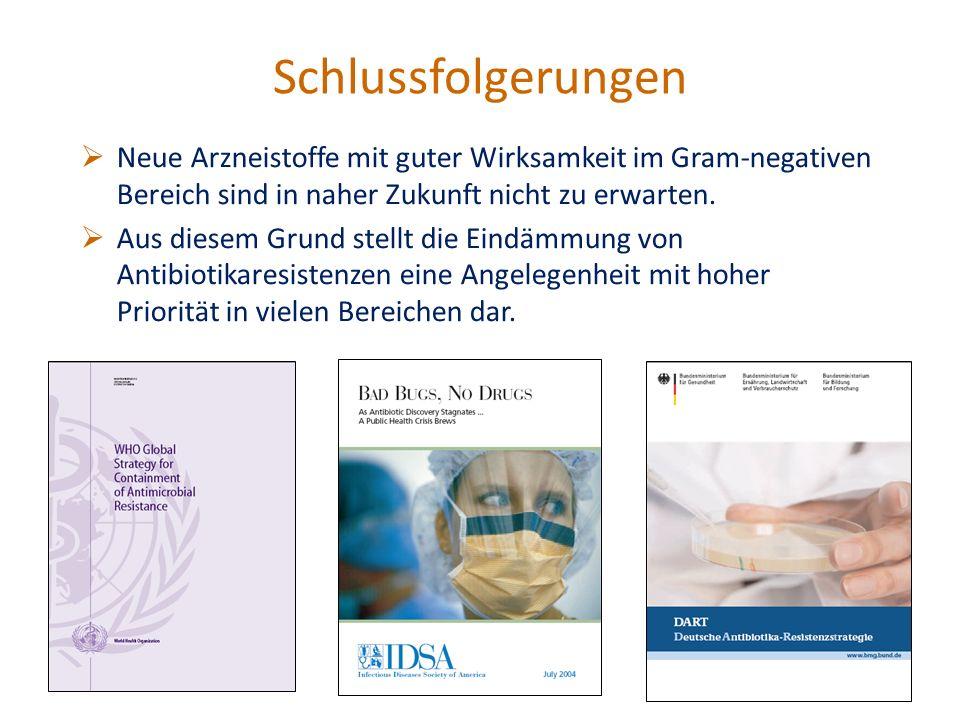 Schlussfolgerungen Neue Arzneistoffe mit guter Wirksamkeit im Gram-negativen Bereich sind in naher Zukunft nicht zu erwarten. Aus diesem Grund stellt
