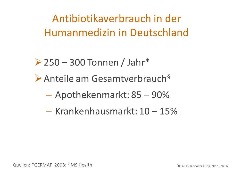 Antibiotikaverbrauch in der Humanmedizin in Deutschland Quellen: *GERMAP 2008; § IMS Health 250 – 300 Tonnen / Jahr* Anteile am Gesamtverbrauch § Apot