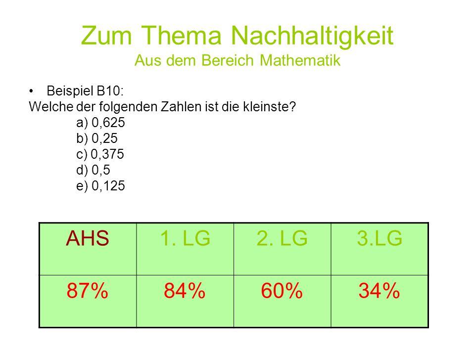 Zum Thema Nachhaltigkeit Aus dem Bereich Mathematik Beispiel B10: Welche der folgenden Zahlen ist die kleinste? a) 0,625 b) 0,25 c) 0,375 d) 0,5 e) 0,