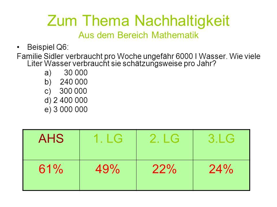Zum Thema Nachhaltigkeit Aus dem Bereich Mathematik Beispiel Q6: Familie Sidler verbraucht pro Woche ungefähr 6000 l Wasser. Wie viele Liter Wasser ve