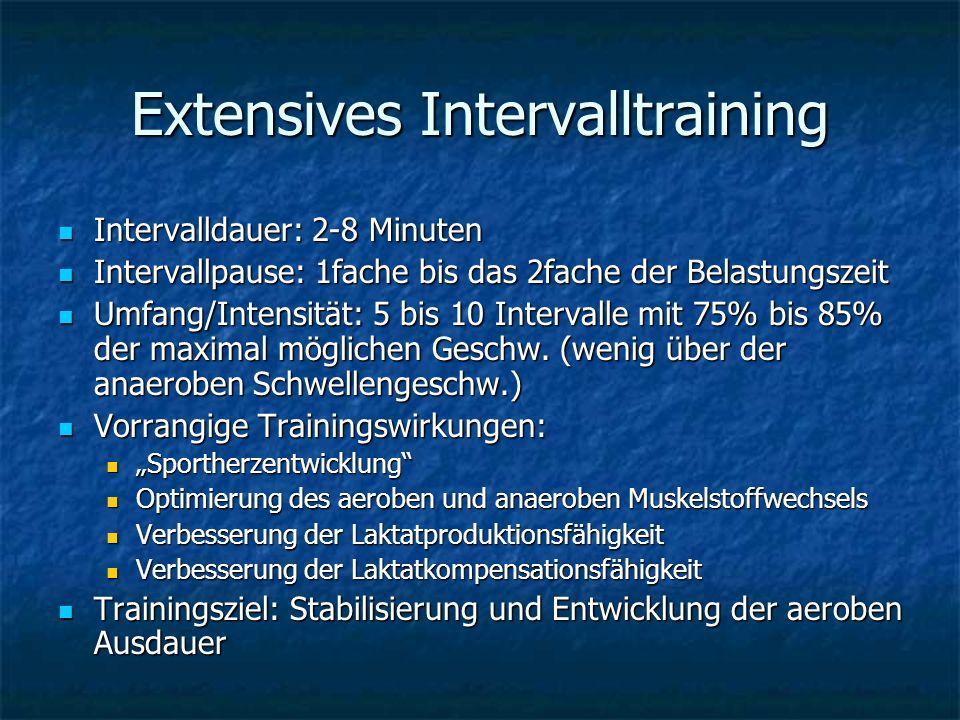 Extensives Intervalltraining Intervalldauer: 2-8 Minuten Intervalldauer: 2-8 Minuten Intervallpause: 1fache bis das 2fache der Belastungszeit Interval