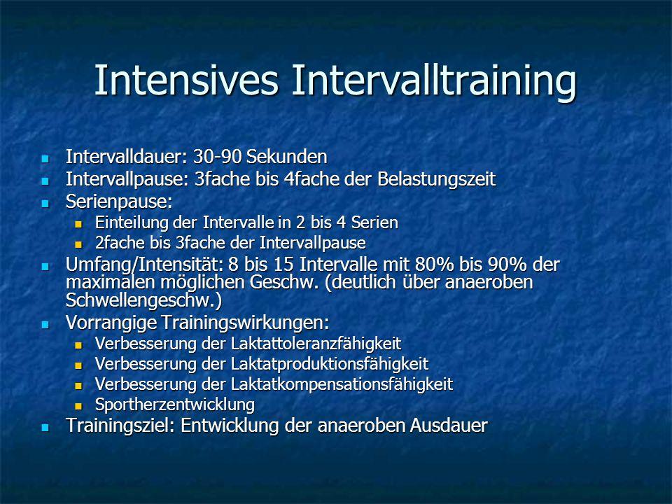 Intensives Intervalltraining Intervalldauer: 30-90 Sekunden Intervalldauer: 30-90 Sekunden Intervallpause: 3fache bis 4fache der Belastungszeit Interv