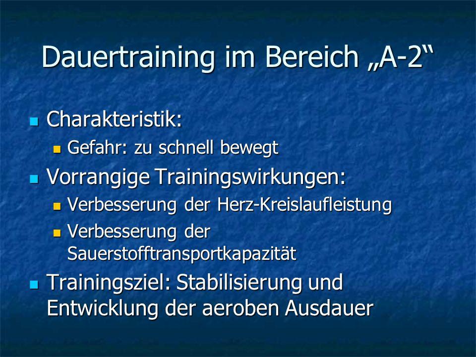 Dauertraining im Bereich A-3 Charakteristik: Charakteristik: Intensive Ausdauerbelastung an der anaeroben Schwelle (Schwellentraining) Intensive Ausdauerbelastung an der anaeroben Schwelle (Schwellentraining) Maximales Energiebereitstellungs- und Energieverbrauchsgleichgewicht Maximales Energiebereitstellungs- und Energieverbrauchsgleichgewicht Vorrangige Trainingswirkungen: Vorrangige Trainingswirkungen: Verbesserung der Herz-Kreislaufleistung Verbesserung der Herz-Kreislaufleistung Anpassung im Stoffwechsel der belasteten Muskulatur Anpassung im Stoffwechsel der belasteten Muskulatur Effektiveren des Kohlenhydratstoffwechsels Effektiveren des Kohlenhydratstoffwechsels Anheben des anaeroben Schwellenbereichs Anheben des anaeroben Schwellenbereichs Trainingsziel: Entwicklung der aeroben Ausdauer Trainingsziel: Entwicklung der aeroben Ausdauer