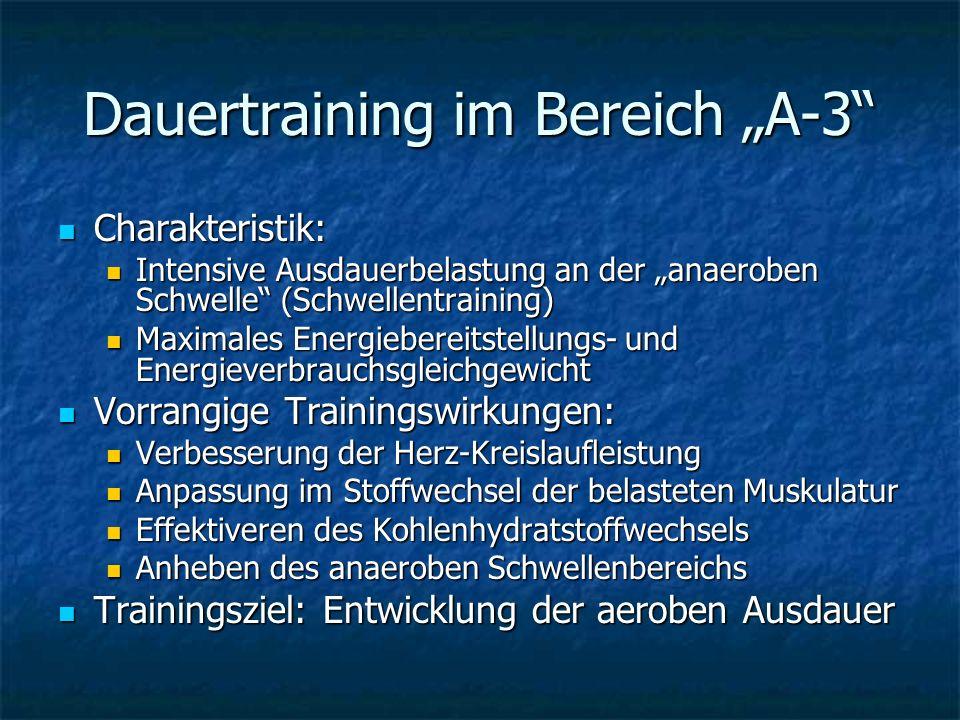 Dauertraining im Bereich A-3 Charakteristik: Charakteristik: Intensive Ausdauerbelastung an der anaeroben Schwelle (Schwellentraining) Intensive Ausda