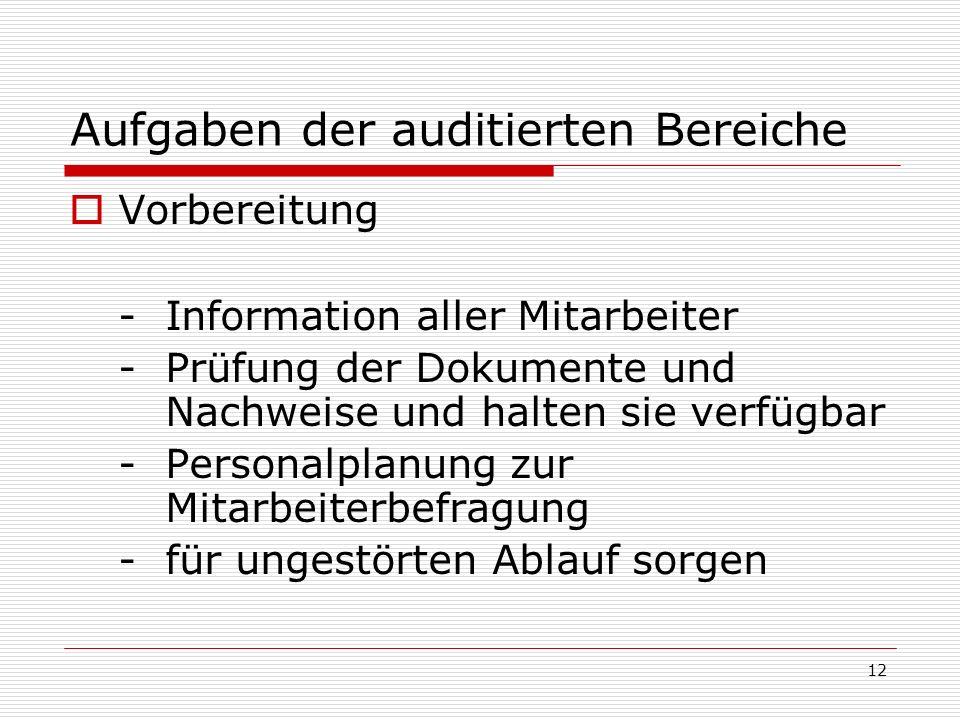 12 Aufgaben der auditierten Bereiche Vorbereitung - Information aller Mitarbeiter -Prüfung der Dokumente und Nachweise und halten sie verfügbar -Perso