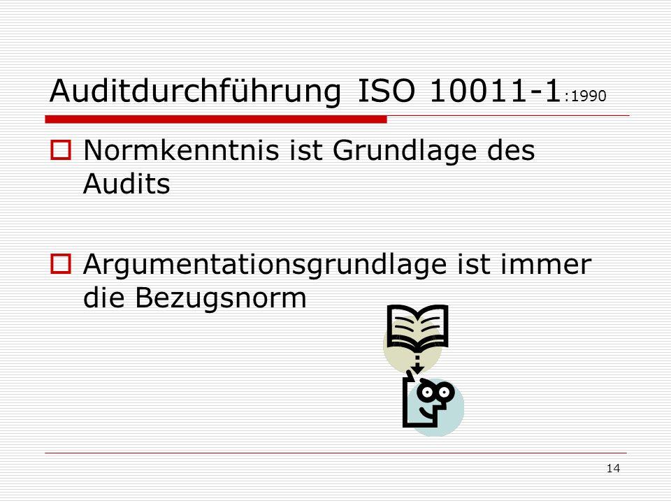 14 Auditdurchführung ISO 10011-1 :1990 Normkenntnis ist Grundlage des Audits Argumentationsgrundlage ist immer die Bezugsnorm