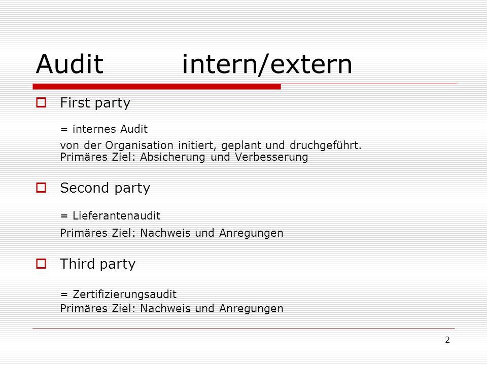 2 Auditintern/extern First party = internes Audit von der Organisation initiert, geplant und druchgeführt. Primäres Ziel: Absicherung und Verbesserung