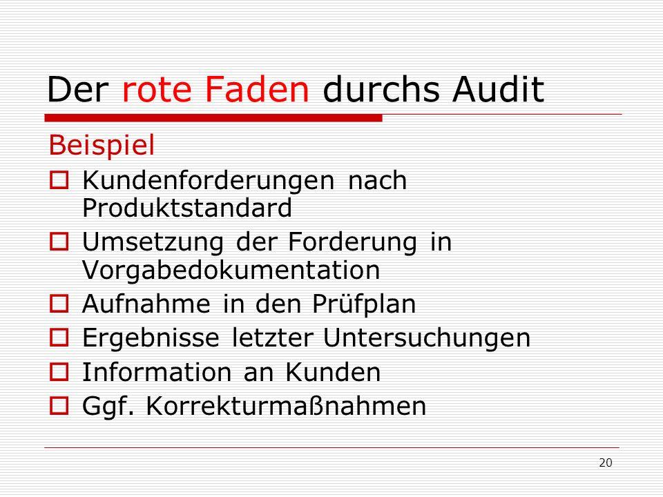 20 Der rote Faden durchs Audit Beispiel Kundenforderungen nach Produktstandard Umsetzung der Forderung in Vorgabedokumentation Aufnahme in den Prüfpla