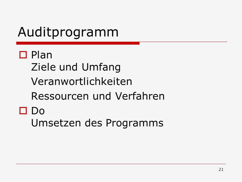 21 Auditprogramm Plan Ziele und Umfang Veranwortlichkeiten Ressourcen und Verfahren Do Umsetzen des Programms
