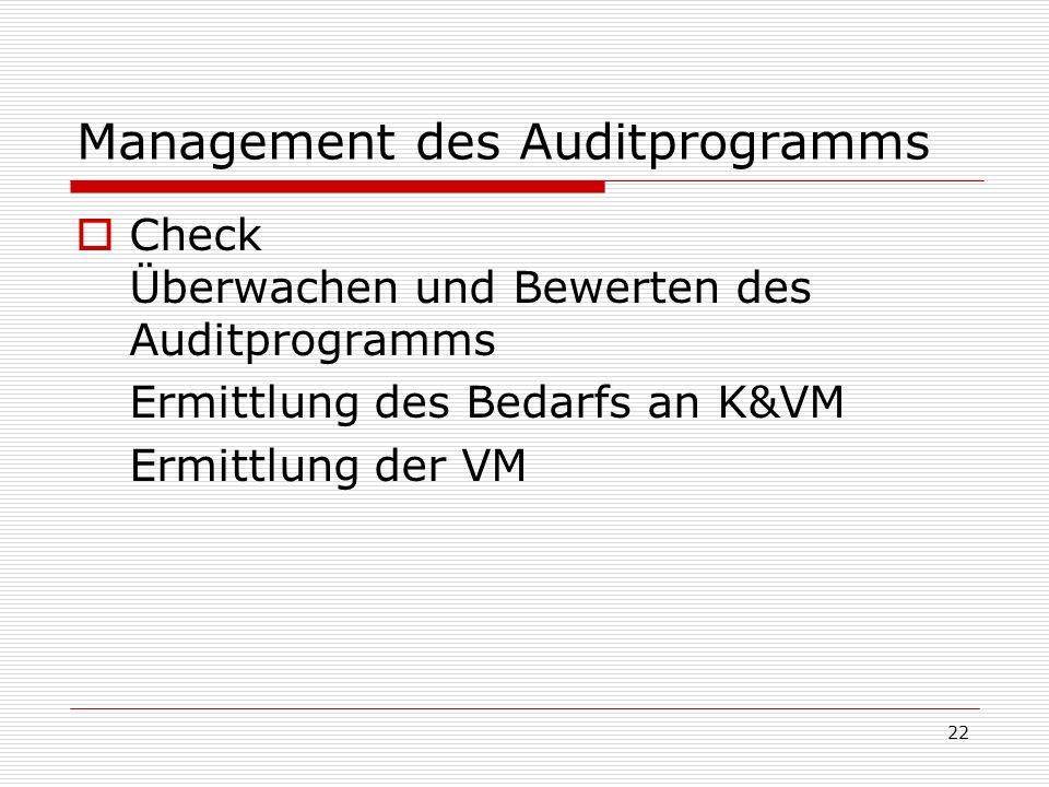 22 Management des Auditprogramms Check Überwachen und Bewerten des Auditprogramms Ermittlung des Bedarfs an K&VM Ermittlung der VM