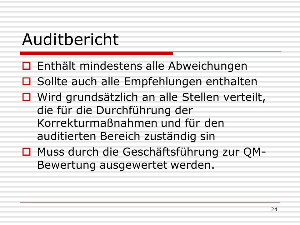 24 Auditbericht Enthält mindestens alle Abweichungen Sollte auch alle Empfehlungen enthalten Wird grundsätzlich an alle Stellen verteilt, die für die