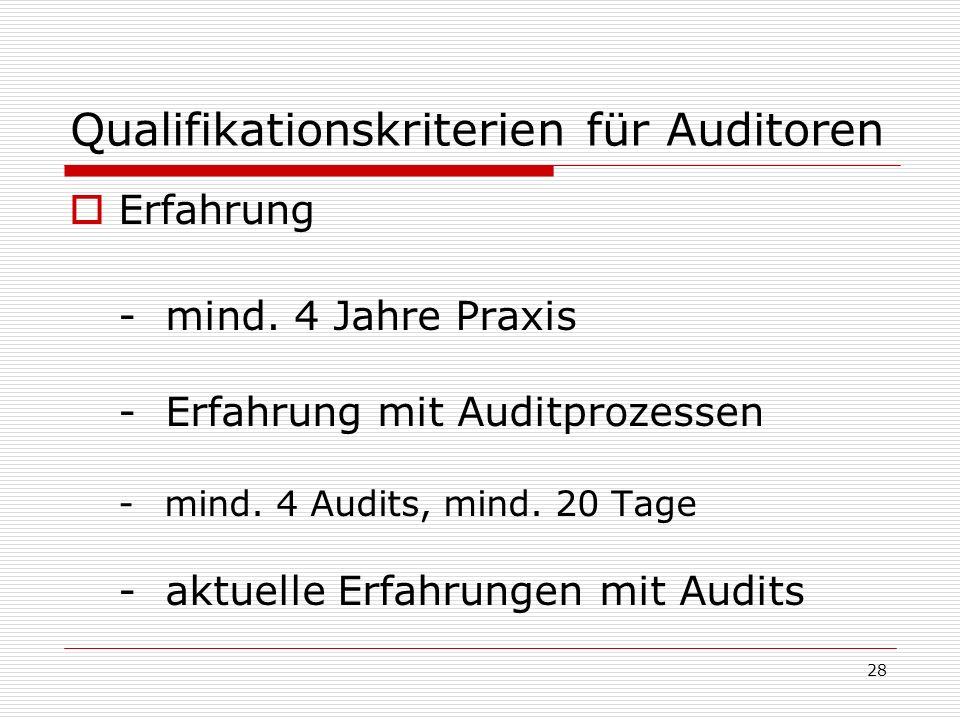 28 Qualifikationskriterien für Auditoren Erfahrung - mind. 4 Jahre Praxis - Erfahrung mit Auditprozessen - mind. 4 Audits, mind. 20 Tage - aktuelle Er
