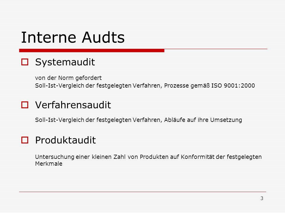 3 Interne Audts Systemaudit von der Norm gefordert Soll-Ist-Vergleich der festgelegten Verfahren, Prozesse gemäß ISO 9001:2000 Verfahrensaudit Soll-Is