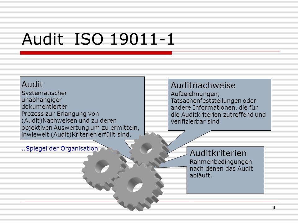 4 Audit ISO 19011-1 Auditnachweise Aufzeichnungen, Tatsachenfeststellungen oder andere Informationen, die für die Auditkriterien zutreffend und verifi