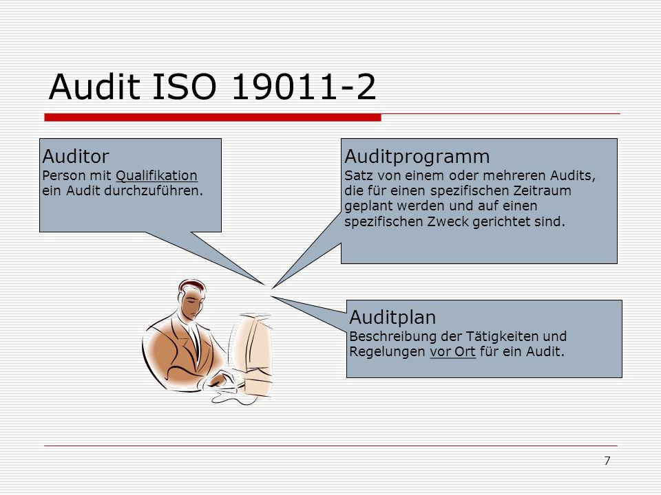 7 Audit ISO 19011-2 AuditorPerson mit Qualifikation ein Audit durchzuführen. AuditplanBeschreibung der Tätigkeiten undRegelungen vor Ort für ein Audit