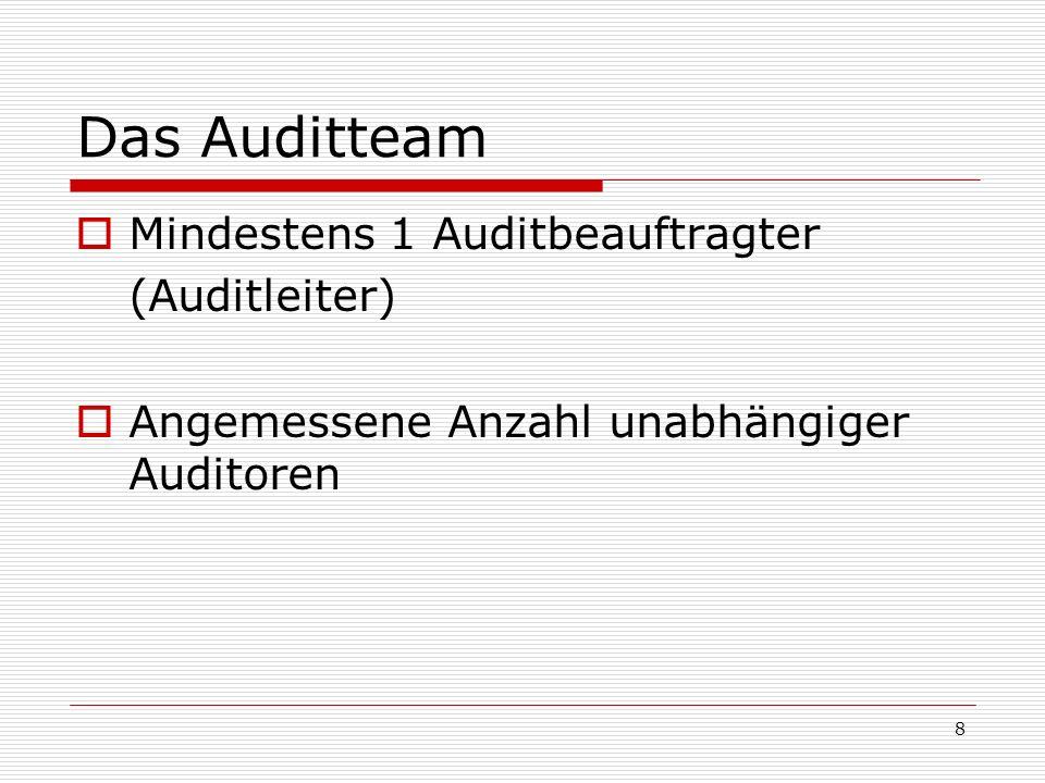 8 Das Auditteam Mindestens 1 Auditbeauftragter (Auditleiter) Angemessene Anzahl unabhängiger Auditoren