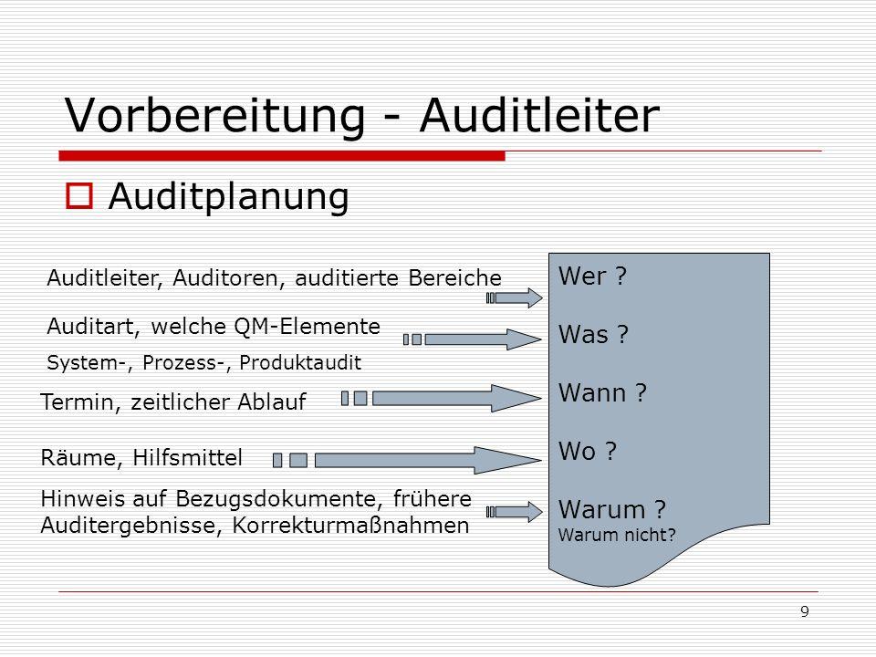 9 Vorbereitung - Auditleiter Auditplanung Wer ? Was ? Wann ? Wo ? Warum ? Warum nicht? Auditleiter, Auditoren, auditierte Bereiche Auditart, welche QM