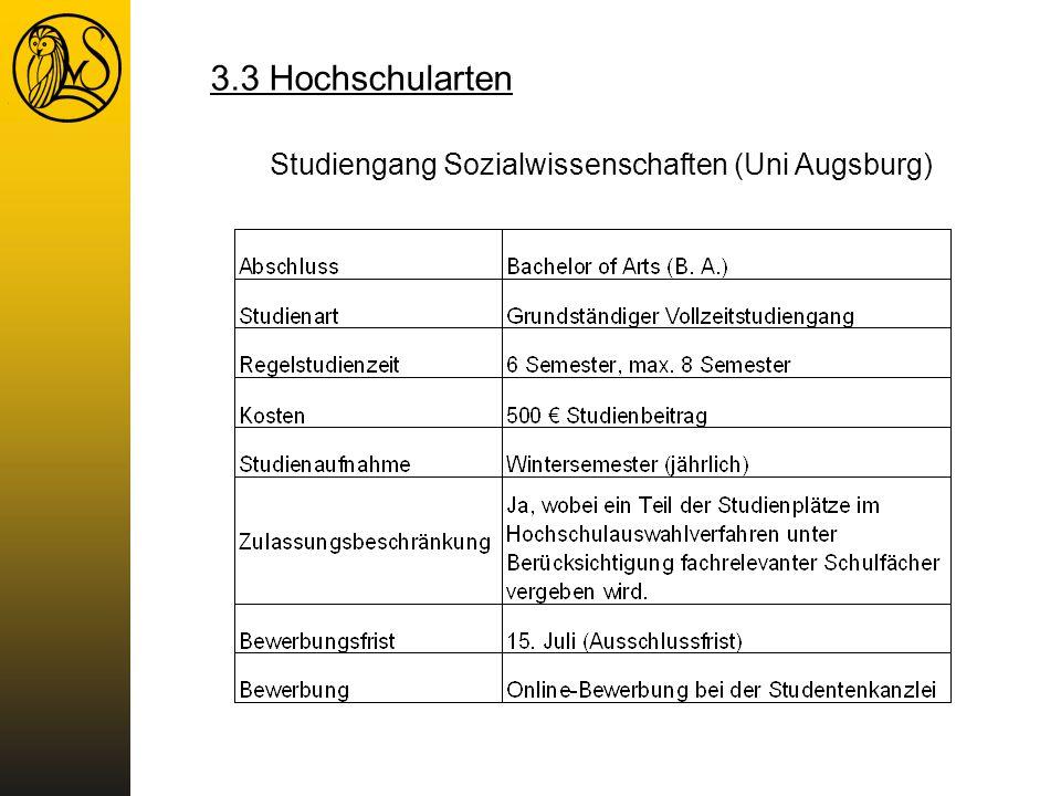 Einige Eckdaten des Bachelor-Studiengangs Sozialwissenschaften Studiengang Sozialwissenschaften (Uni Augsburg)