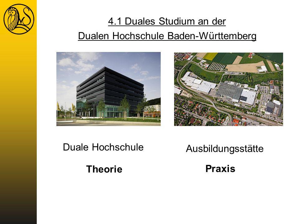 4.1 Duales Studium an der Dualen Hochschule Baden-Württemberg Theorie Duale Hochschule Praxis Ausbildungsstätte