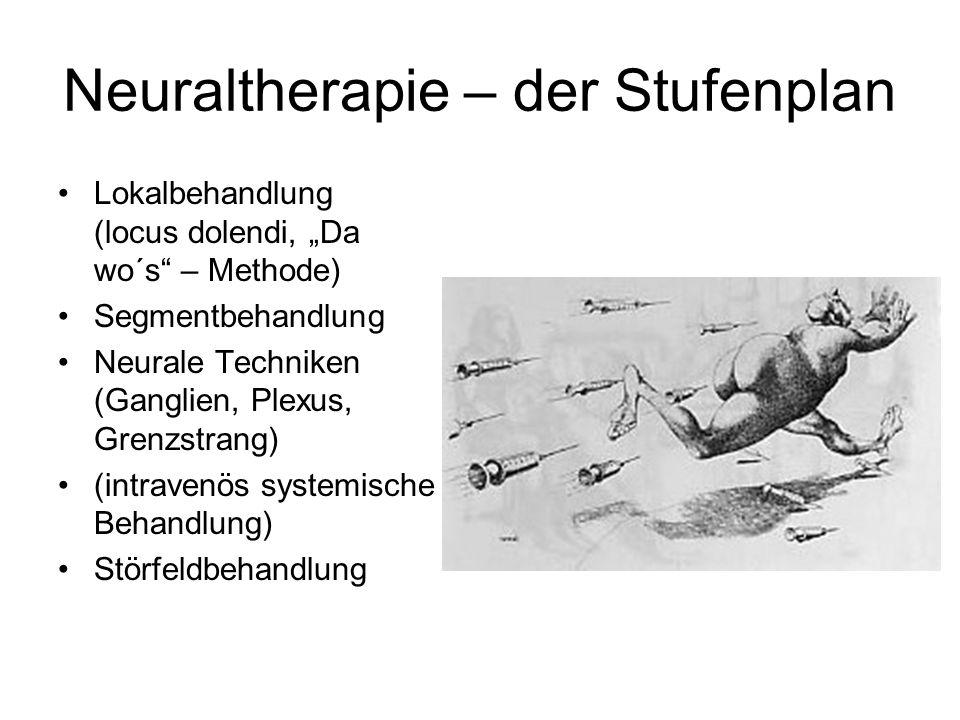 Neuraltherapie – der Stufenplan Lokalbehandlung (locus dolendi, Da wo´s – Methode) Segmentbehandlung Neurale Techniken (Ganglien, Plexus, Grenzstrang)