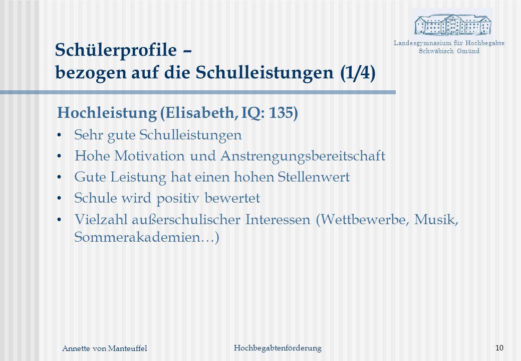 Landesgymnasium für Hochbegabte Schwäbisch Gmünd Annette von Manteuffel Hochbegabtenförderung10 Schülerprofile – bezogen auf die Schulleistungen (1/4)