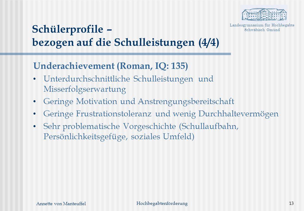 Landesgymnasium für Hochbegabte Schwäbisch Gmünd Annette von Manteuffel Hochbegabtenförderung13 Schülerprofile – bezogen auf die Schulleistungen (4/4)