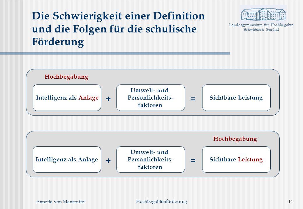 Landesgymnasium für Hochbegabte Schwäbisch Gmünd Annette von Manteuffel Hochbegabtenförderung14 Die Schwierigkeit einer Definition und die Folgen für