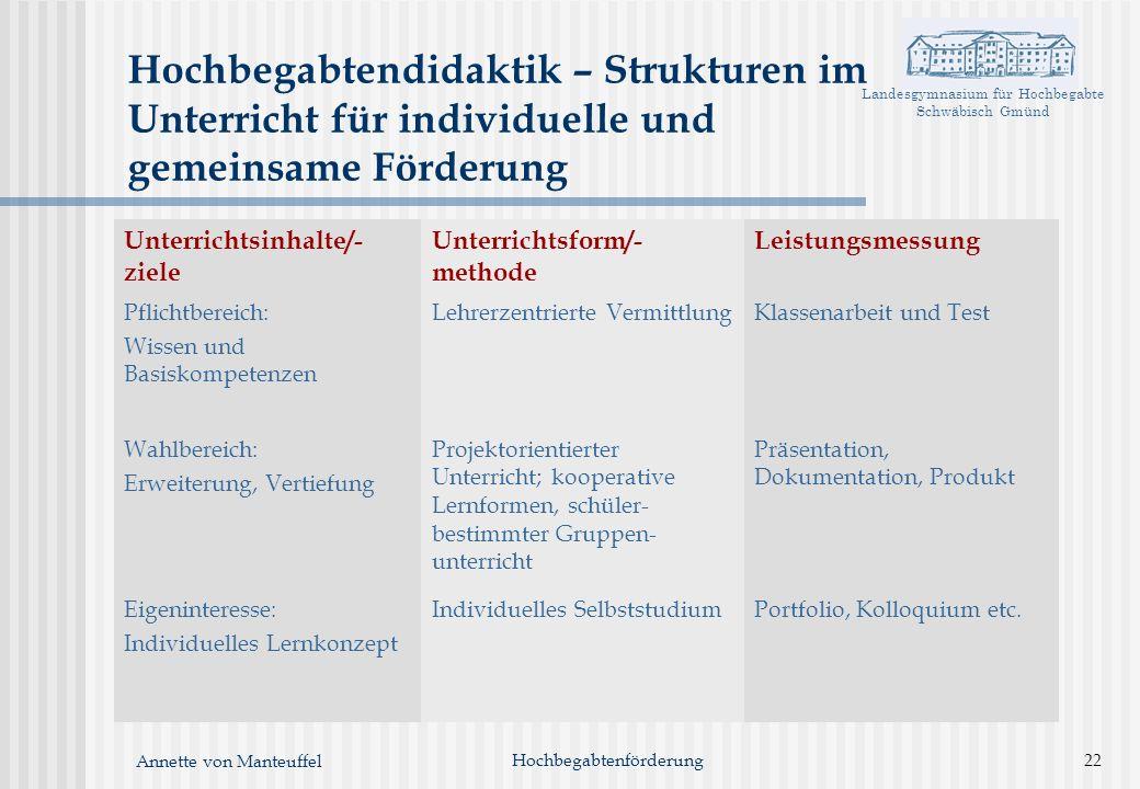 Landesgymnasium für Hochbegabte Schwäbisch Gmünd Annette von Manteuffel Hochbegabtenförderung22 Hochbegabtendidaktik – Strukturen im Unterricht für in