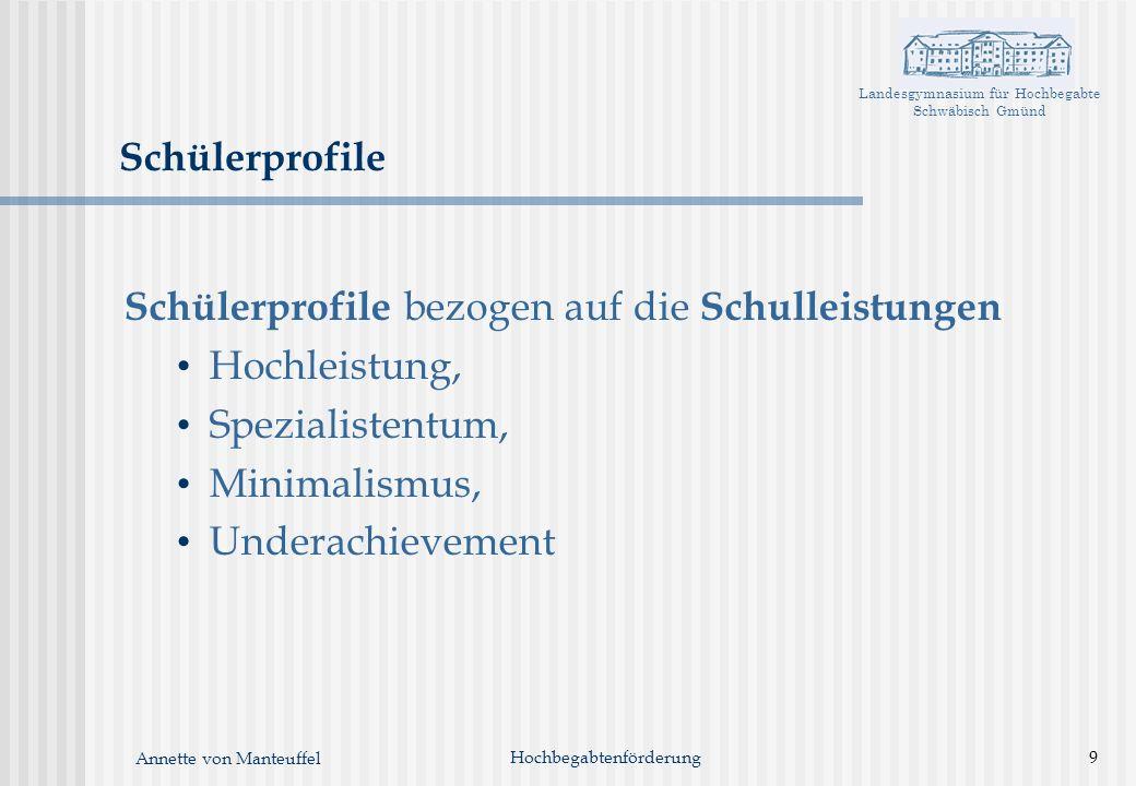 Landesgymnasium für Hochbegabte Schwäbisch Gmünd Annette von Manteuffel Schülerprofile Schülerprofile bezogen auf die Schulleistungen Hochleistung, Sp