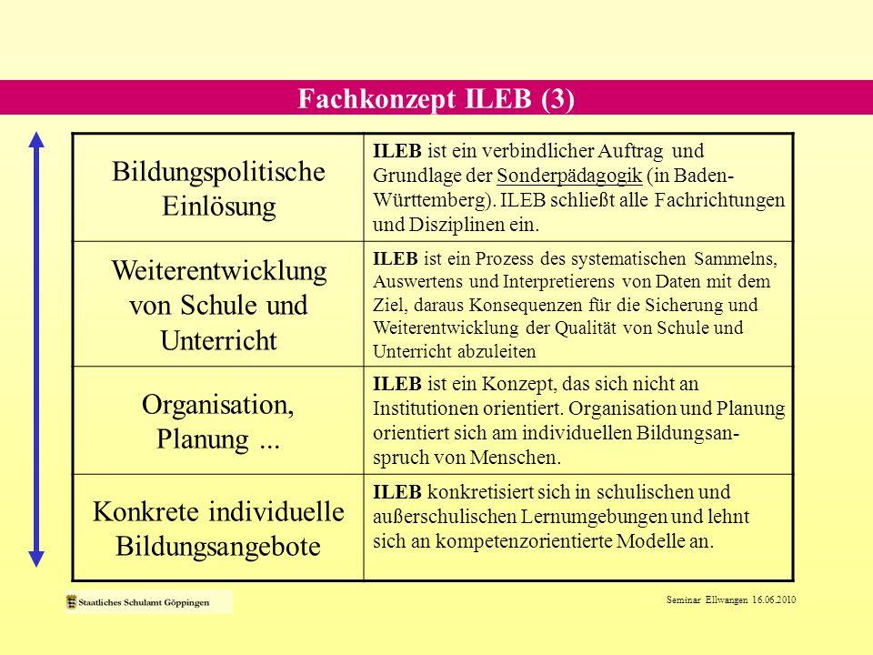 Seminar Ellwangen 16.06.2010 Bildungspolitische Einlösung ILEB ist ein verbindlicher Auftrag und Grundlage der Sonderpädagogik (in Baden- Württemberg)