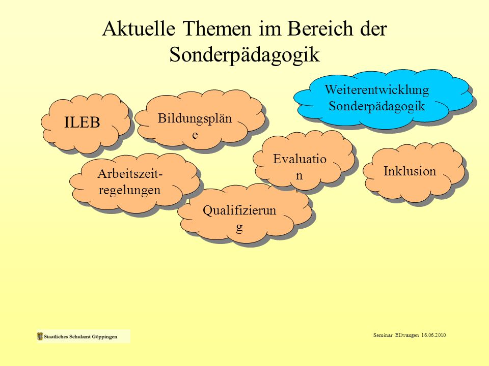 Seminar Ellwangen 16.06.2010 Aktuelle Themen im Bereich der Sonderpädagogik Weiterentwicklung Sonderpädagogik Weiterentwicklung Sonderpädagogik Inklus