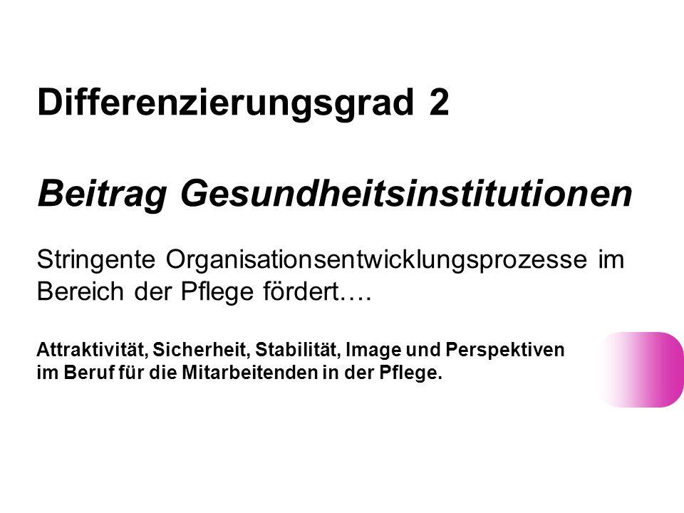 Differenzierungsgrad 2 Beitrag Gesundheitsinstitutionen Stringente Organisationsentwicklungsprozesse im Bereich der Pflege fördert…. Attraktivität, Si