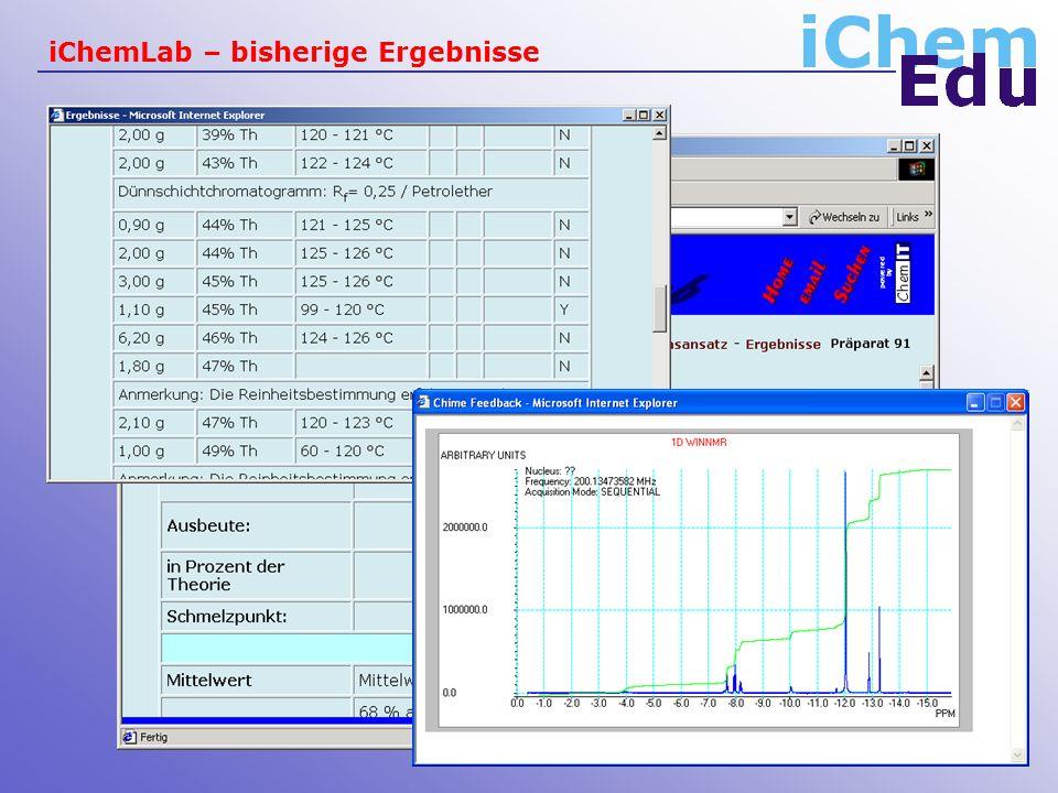 iChemLab – bisherige Ergebnisse