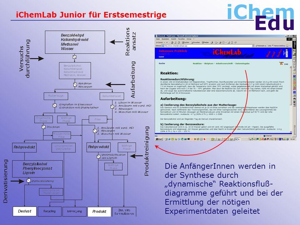 iChemLab Junior für Erstsemestrige Die AnfängerInnen werden in der Synthese durch dynamische Reaktionsfluß- diagramme geführt und bei der Ermittlung der nötigen Experimentdaten geleitet