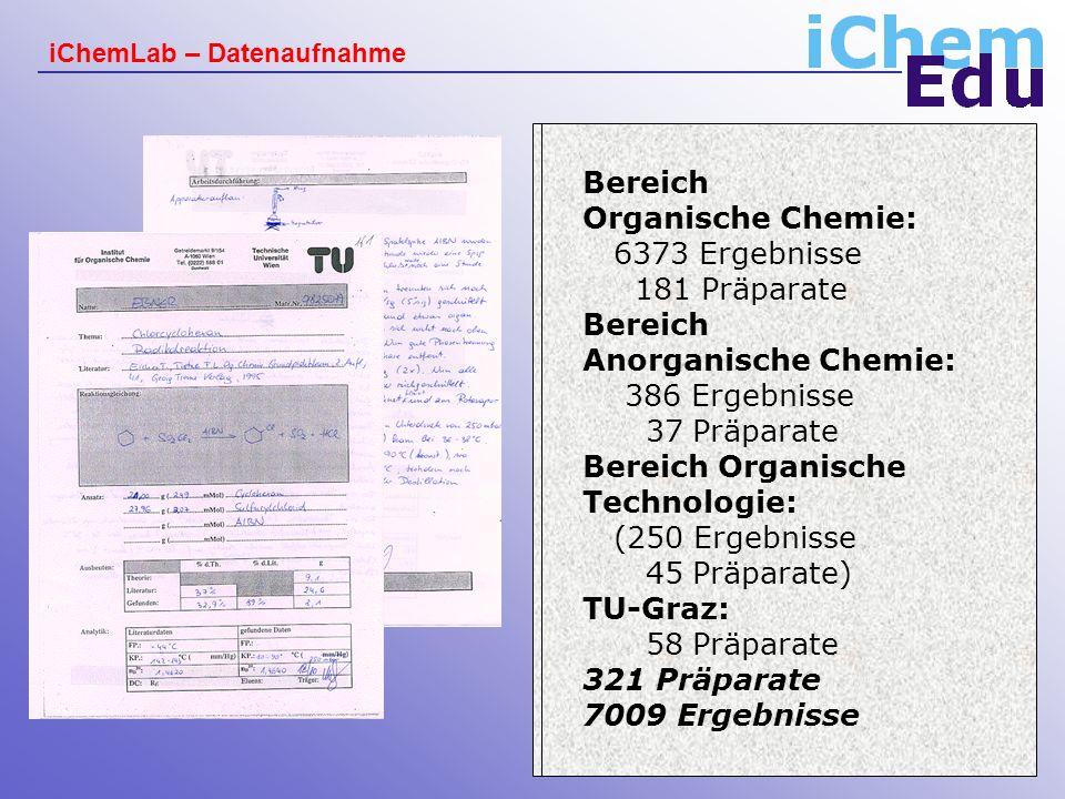 iChemLab – Datenaufnahme bezogen auf das Institut für Organische Chemie: ca.