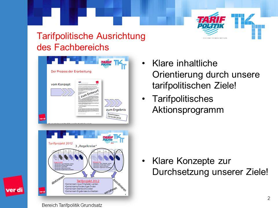 Tarifpolitische Ausrichtung des Fachbereichs Klare inhaltliche Orientierung durch unsere tarifpolitischen Ziele.