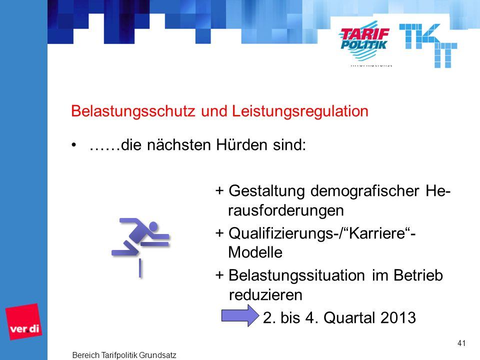 Belastungsschutz und Leistungsregulation ……die nächsten Hürden sind: + Gestaltung demografischer He- rausforderungen + Qualifizierungs-/Karriere- Modelle + Belastungssituation im Betrieb reduzieren 2.