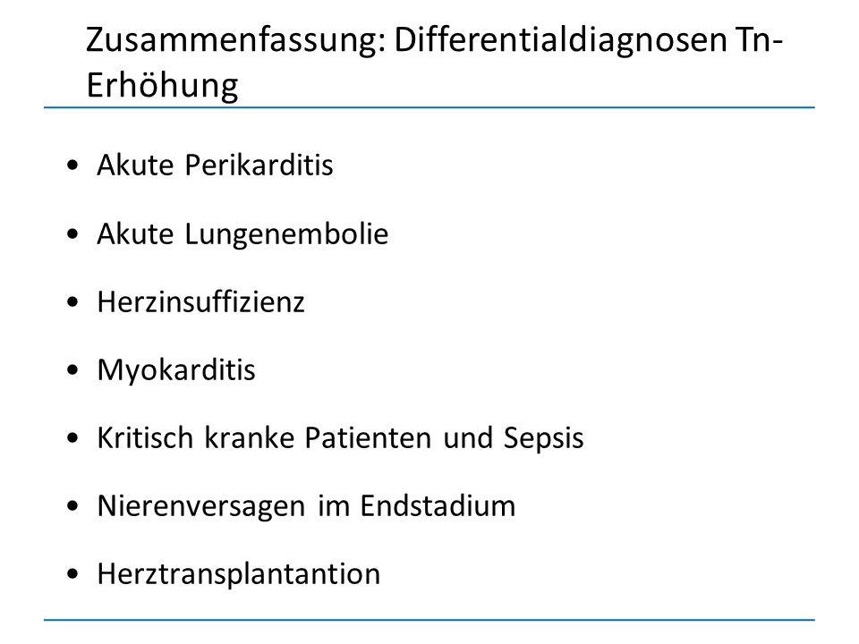 Akute Perikarditis Akute Lungenembolie Herzinsuffizienz Myokarditis Kritisch kranke Patienten und Sepsis Nierenversagen im Endstadium Herztransplantan