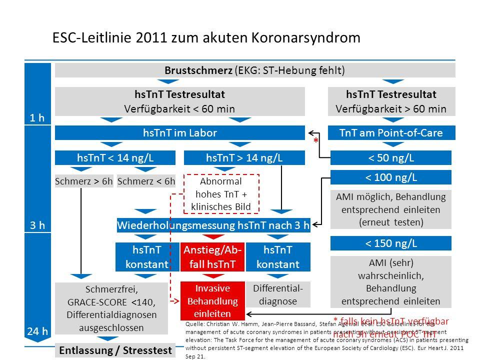 ESC-Leitlinie 2011 zum akuten Koronarsyndrom Quelle: Christian W. Hamm, Jean-Pierre Bassand, Stefan Agewall et al. ESC Guidelines for the management o