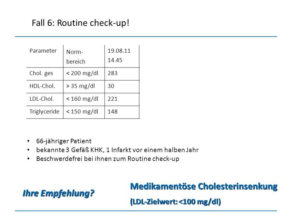 Parameter Norm- bereich 19.08.11 14.45 22.03.12 9.23 Chol. ges< 200 mg/dl283274 HDL-Chol.> 35 mg/dl3033 LDL-Chol.< 160 mg/dl221214 Triglyceride< 150 m
