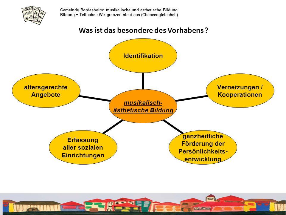 Was ist das besondere des Vorhabens ? k Gemeinde Bordesholm: musikalische und ästhetische Bildung Bildung = Teilhabe : Wir grenzen nicht aus (Chanceng