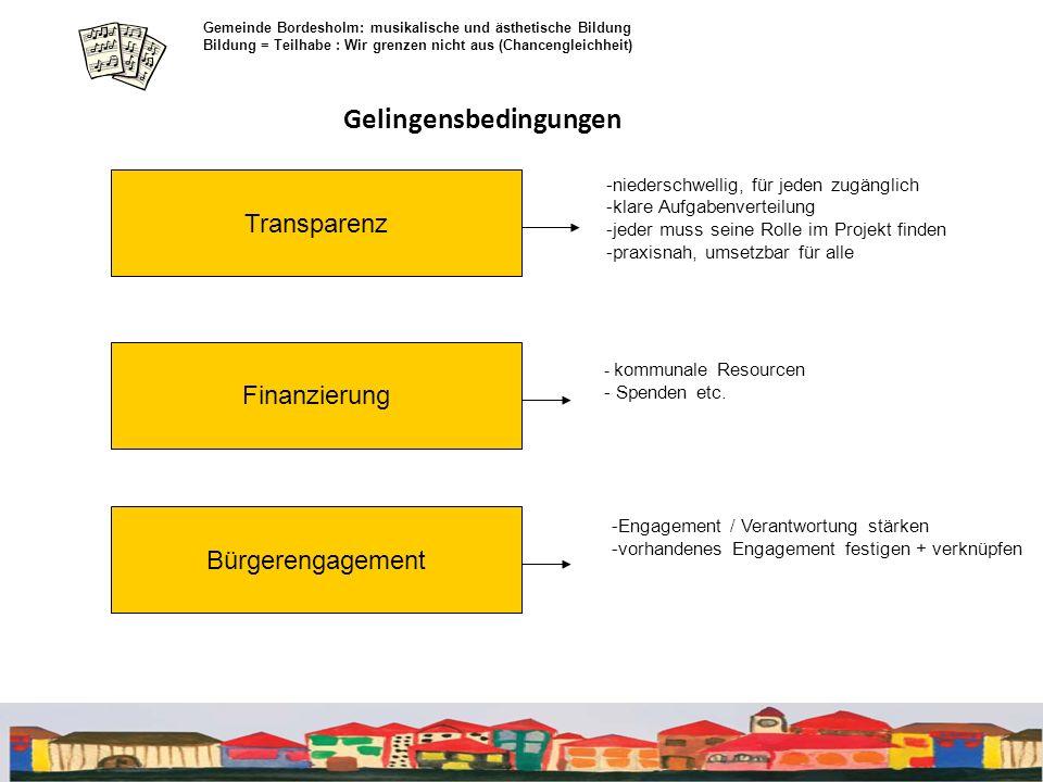 Gelingensbedingungen Gemeinde Bordesholm: musikalische und ästhetische Bildung Bildung = Teilhabe : Wir grenzen nicht aus (Chancengleichheit) Transpar